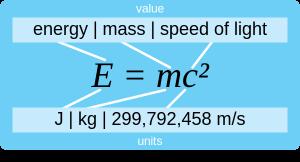 E=MC(squared)